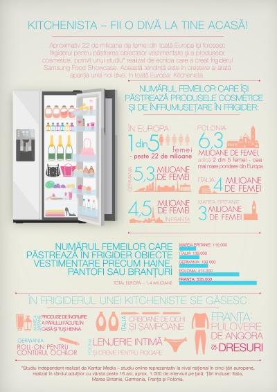 Infografic Kitchenista1